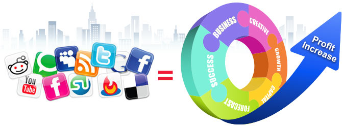 success business with social media